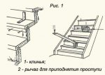 Ремонт деревянных лестниц